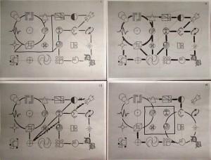 Design Experimentations