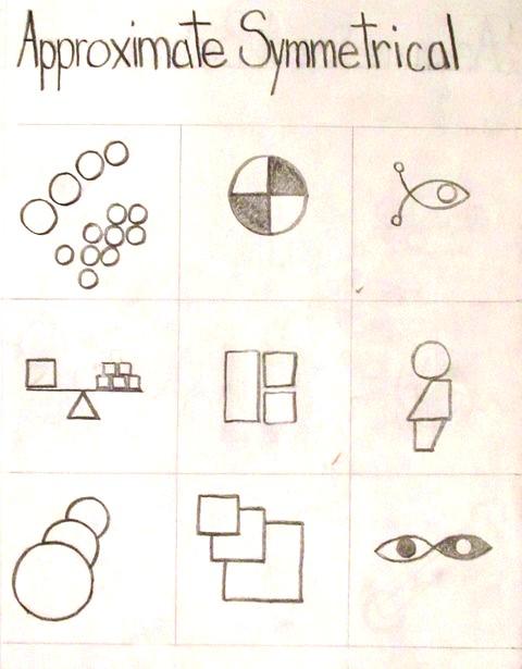 the symbol grid